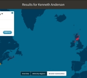 Ken Anderson DNA Communities